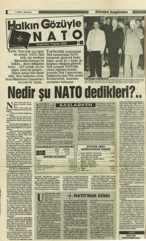 Halkın Gözüyle NATO